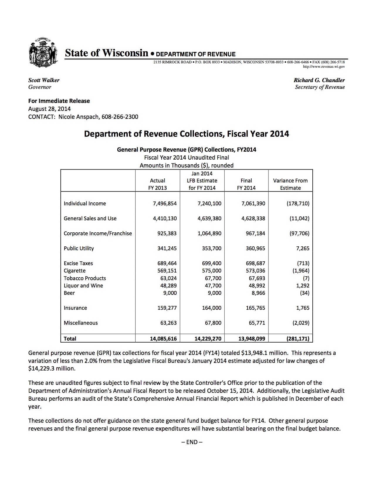 fy 2014 state revenue collections