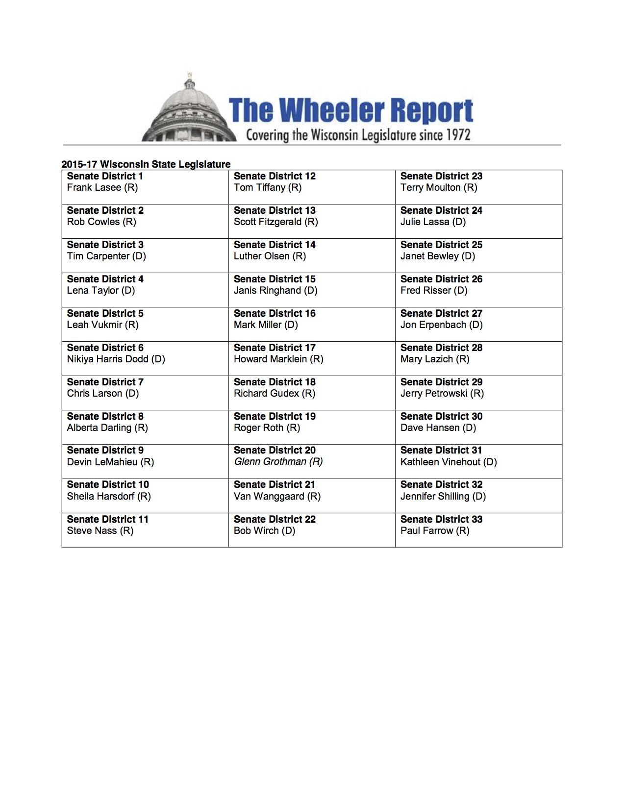 Senate results 2014